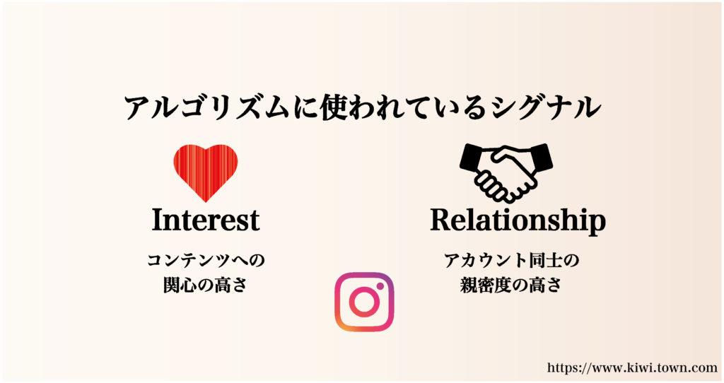 Instagram運用法【2020年度版】運用する前に知っておくべきこと3選