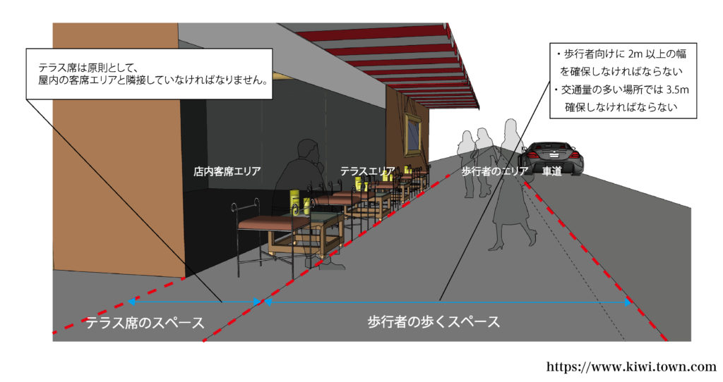 【道路占有料免除】カフェ・飲食店はテラス席やテイクアウトでコロナ対策を